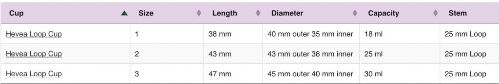 Hevea rubber loop menstrual cup dimensions