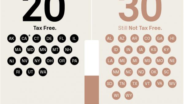 SC tampon tax stats